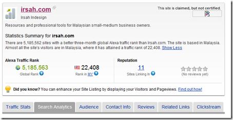 Irsah.com Site Info by Alexa