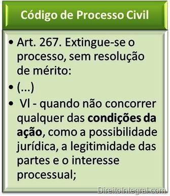 [codigo-de-processo-civil-cpc-art-267-VI-extincao-do-processo-sem-julgamento-merito-falta-condicoes-acao%255B5%255D.jpg]