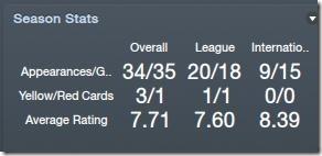 Season-stats
