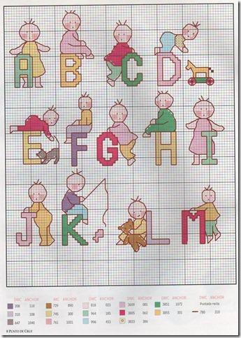 gráficos-ponto cruz-alfabeto infantil-monograma-Abecedario infantil