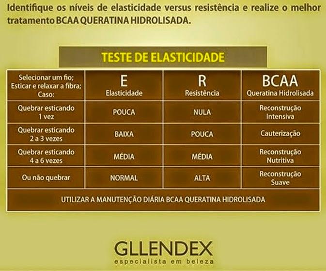BCAA - teste (1)
