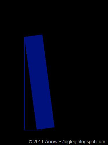 A_form med berestykke_delt skjort vertikalt_rotert_