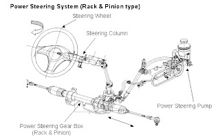 power steering mobil toyota kijang