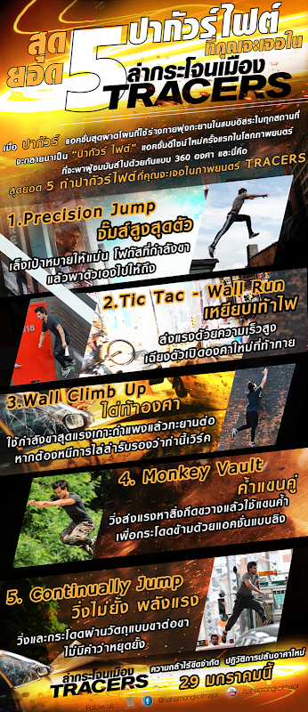 Tracers_Info