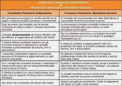 differenza promotore finanziario consulente indipendente