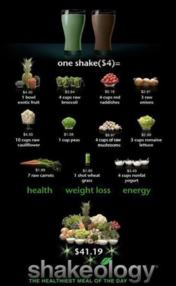 shakeology-alternative-poster1