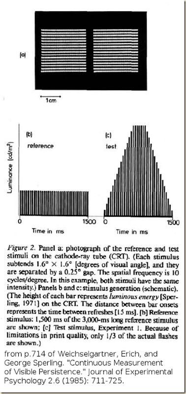 Weichselgartner. Sperling. 1985.fig2