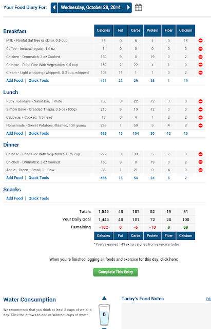 Food logging my fitness pal fitness blog