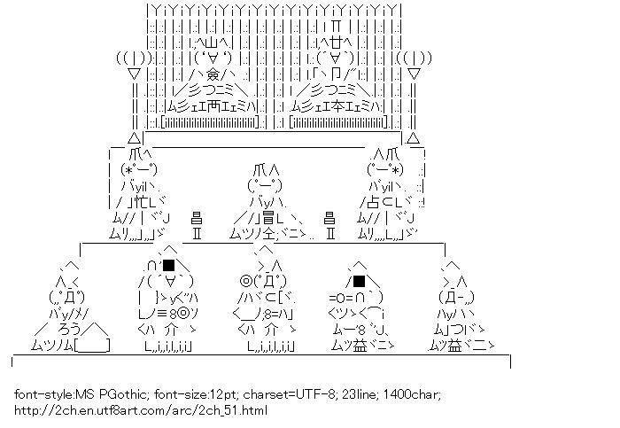 2ch,Hinamatsuri,Mona,Onigiri,Shii,Giko