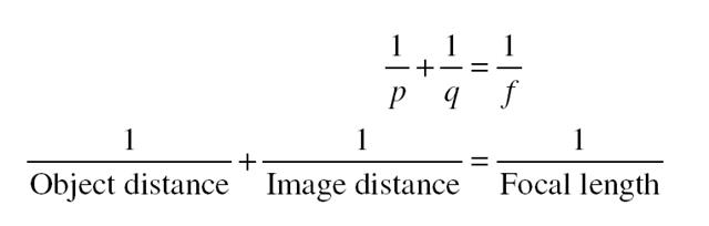 Lenses equations 7-59-46 PM