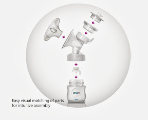 Philips AVENT Comfort Additional Info Breast Pump Ratings.jpg