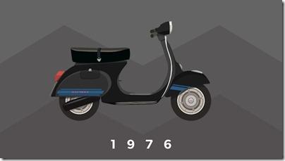 Vespalogy 1976