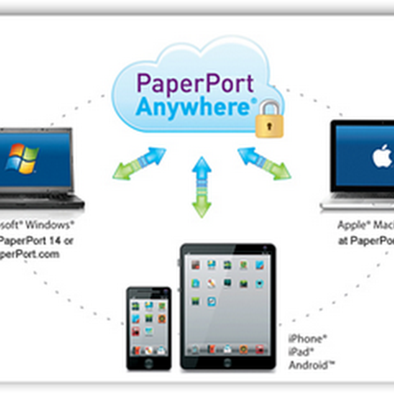 Nuance PaperPort Goes to the Cloud