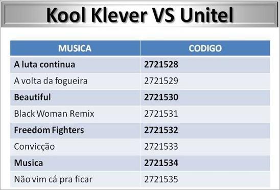 Kool Klever VS Unitel