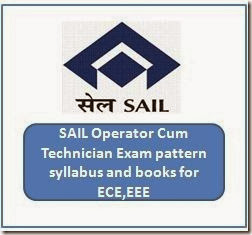 sail syllabus for ece