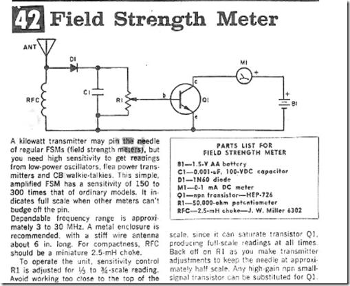 field meter