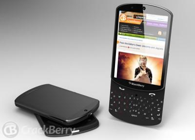 daftar-harga-blackberry-BB-bulan-januari-2013