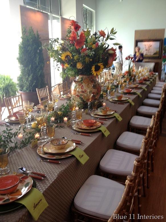 DBD Table 1
