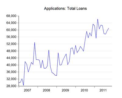 11_loan_app
