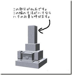 仏石サイズ