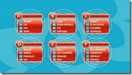 Grupos del Mundial de Fútbol Sub 20, Turquía 2013