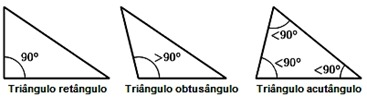 Tipos de triângulos 2