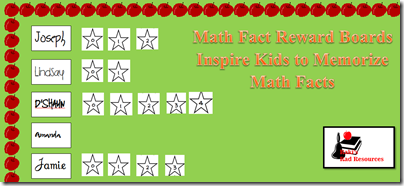 Bulletin boards should be educational, not decoration.  Stop by Raki's Rad Resources for ideas on how to make your bulletin boards more educational.  Use bulletin boards to create pictographs with data on student achievement - like success on mastering math facts.