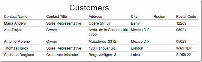 Default report for Customers view of 'grid1'.