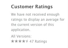 App store lively rating us