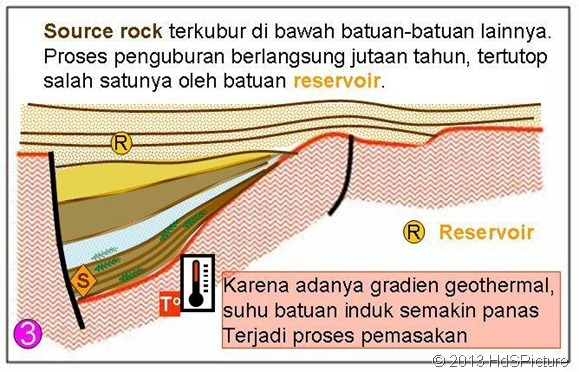proses-pembentukan-minyak-bumi-33