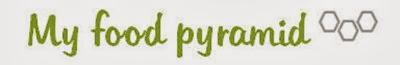List 21 - my food pyramid