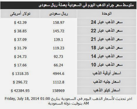 اسعار الذهب السعودية اليوم 18/7/2014 img10510f9bb7d5c2f4f