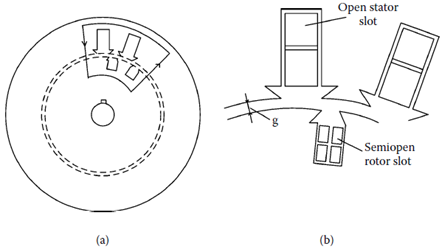(a) Stator and (b) rotor slotted lamination
