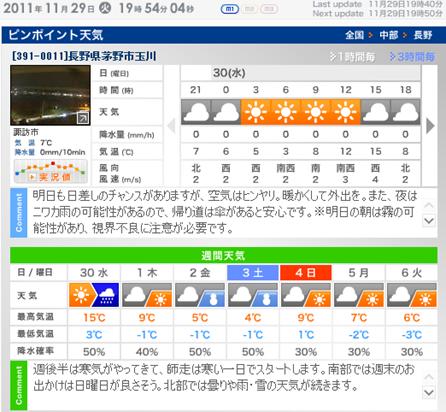 tenki_yatsu1129