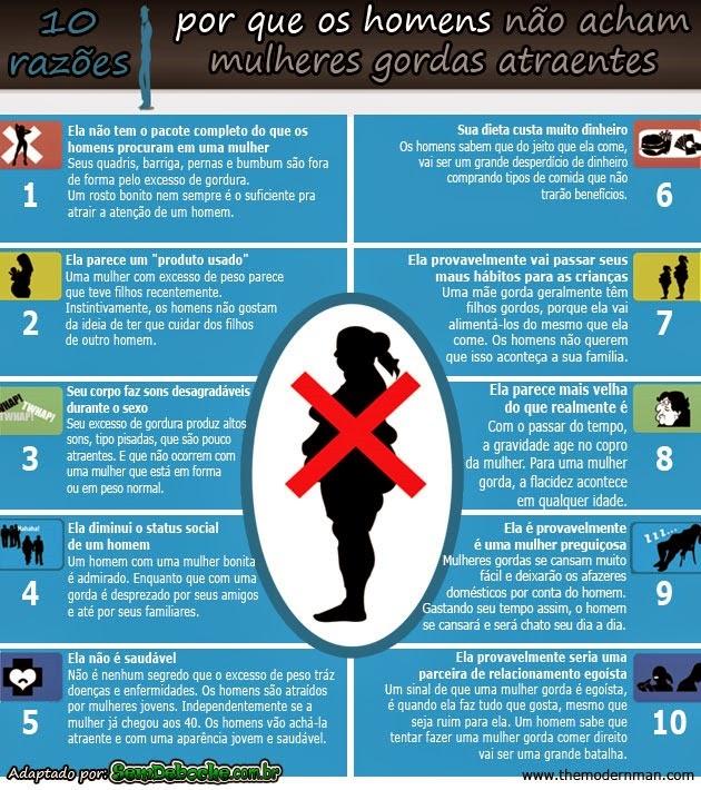 10 RAZÕES POR QUE OS HOMENS NÃO ACHAM MULHERES GORDAS ATRAENTES!
