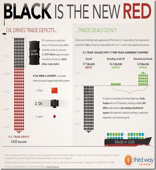 Black Is The New Red - Thirdway.org
