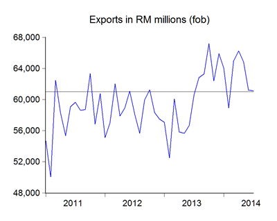 01_exports