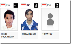 Atlit Indonesia di OLIMPIADE LONDON 2012 <b> bambangworld.blogspot.com <b>