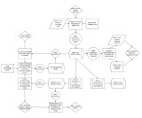 IT Components diagram I authored, detailing my work on Jeeves Insight, the reporting tool for the Ask Jeeves Shopping Advisor