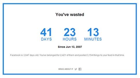 Cuánto tiempo has pasado en Facebook