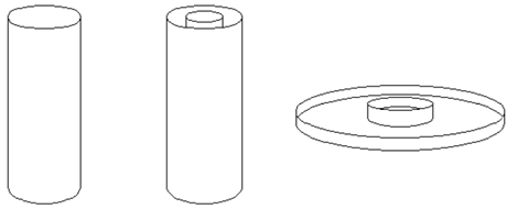 A single cylinder (electrifying in negative) A double cylinders (the inner cylinder electrifying in positive, and the outer cylinder in negative)