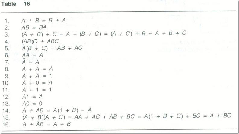 Design Of Combinantion Logic Circuit 5_03