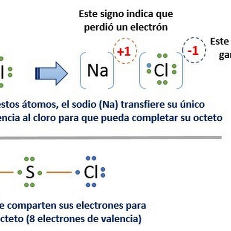 Ejercicios de regla del octeto enlace qumico quimica quimica ejercicios de regla del octeto enlace qumico quimica quimica inorganica urtaz Images
