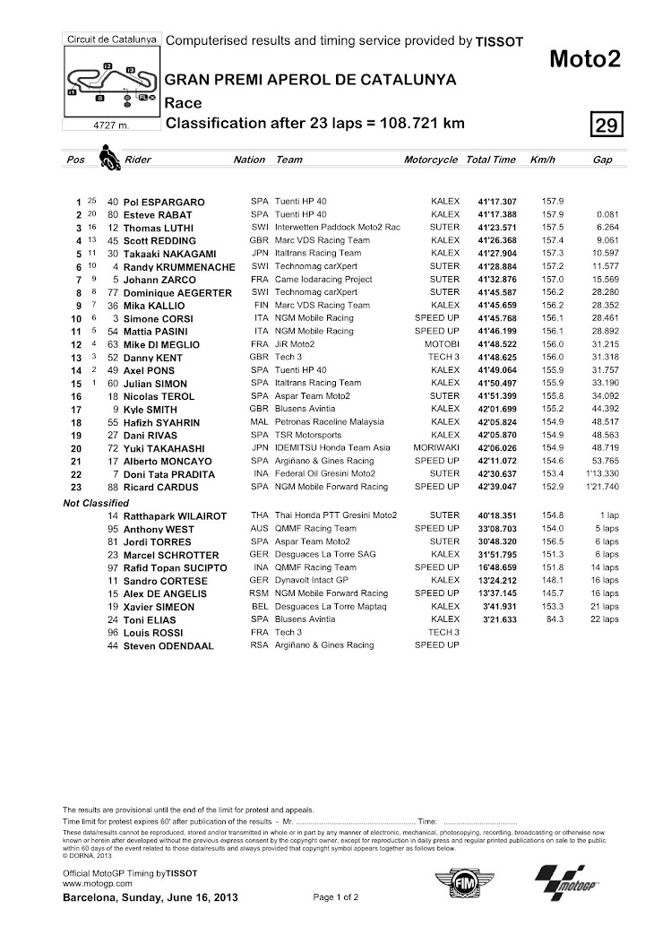 moto2_classification__56_.jpg