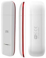 ZTE-AW3632-Data-Card