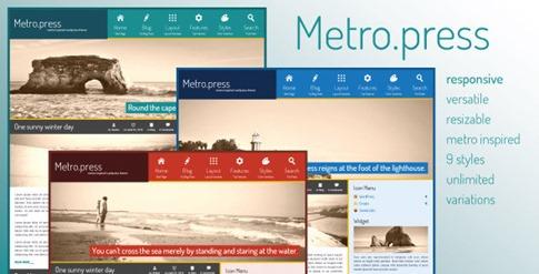Tema Metro con fotos panorámicas