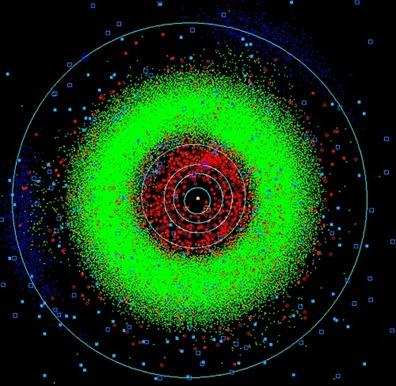 asteroides troianos