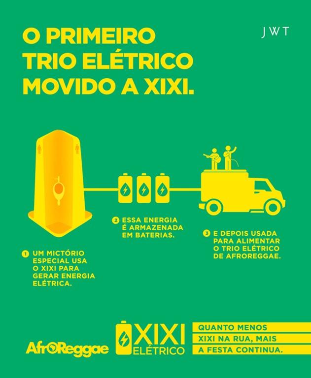 xixi-eletrico-trio-afroreggae3_