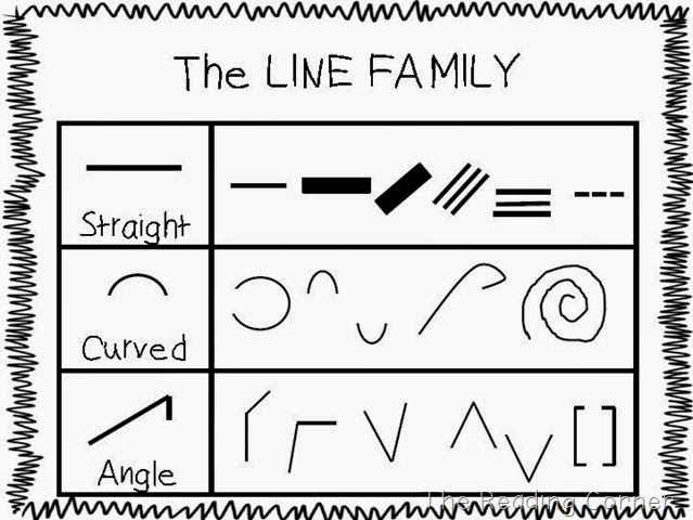 Different Types Of Lines : The reading corner line dot circle family art
