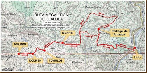 Mapa Ruta megalítica de Olaldea